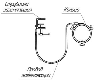 Конструкция заземления ЗППО