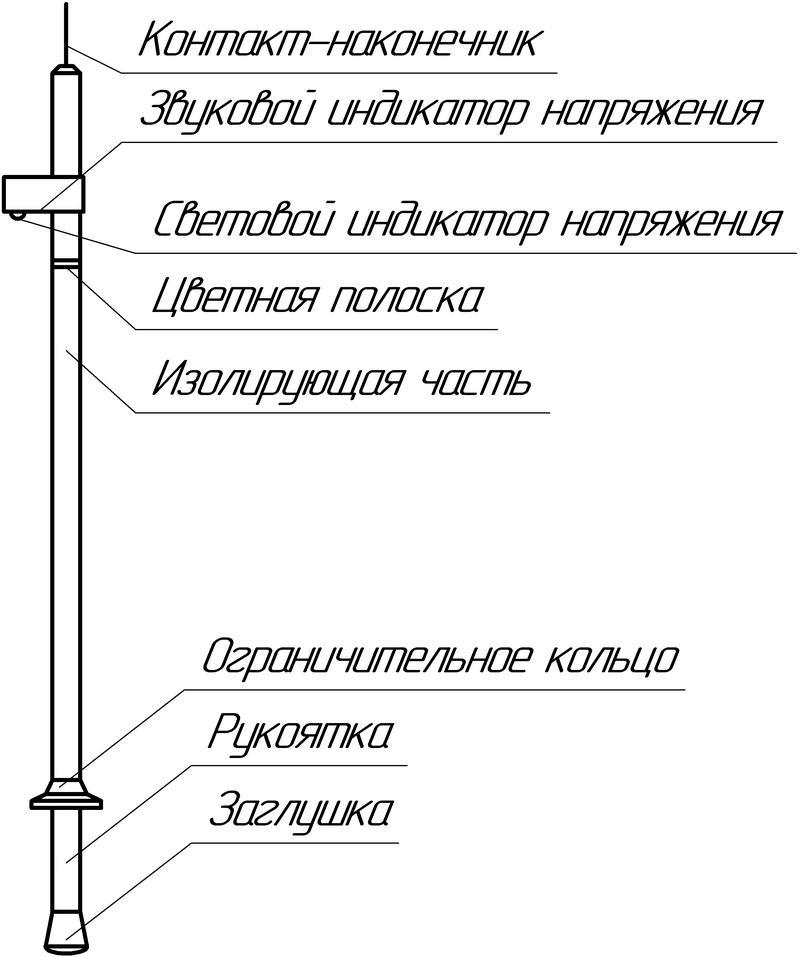 Схема органов управления: