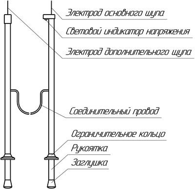 Схема органов управления «